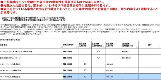 FBインベストメント_金融庁届出