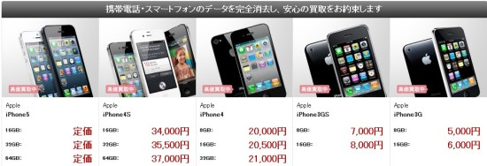 iPhoneの買取価格上昇