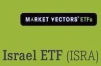 中東イスラエルの株に特化して投資するETFが誕生