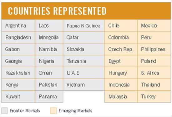 モンゴルやラオスなど本当の新興国へ投資するETFが上場。コストも低い