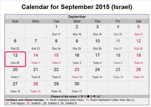 ユダヤ歴のシュミータの年の大晦日(エルル29)