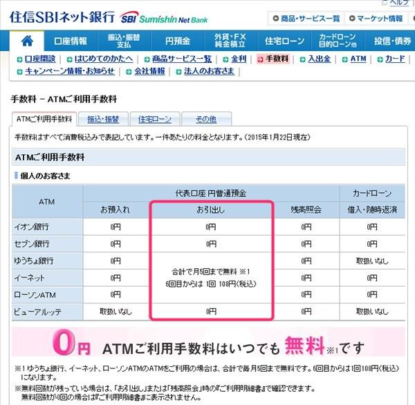 住信SBIネット銀行ATM手数料2015